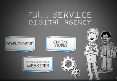 full service digital video